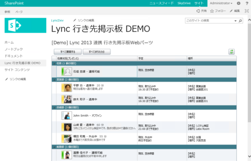 Lync2013DestinationBoard