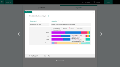 Idea blog_3_Distribution customization insight