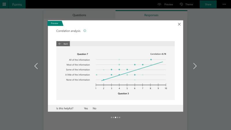 Idea blog_5_Correlation insights_detail chart
