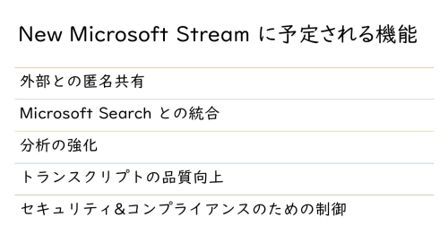 New Microsoft Stream