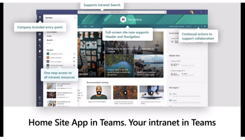 Home site apps in Teams
